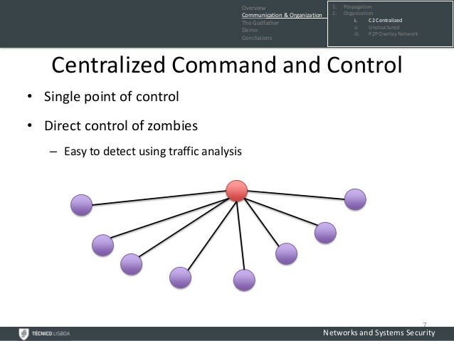 Overview                         1.   Propagation                                             Communication & Organization...