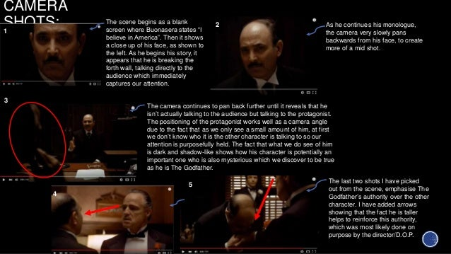 analytical critique of the godfather Get all the details on the godfather: analysis description, analysis, and more, so you can understand the ins and outs of the godfather.