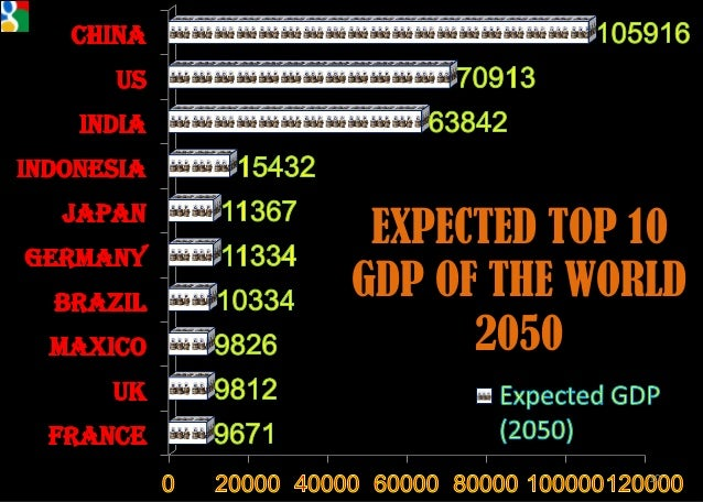 india super power India super growing economic power submitted by: muhammed fazal k preface india is a new emerging economic power in the world though the 21st first decade saw a global level financial.