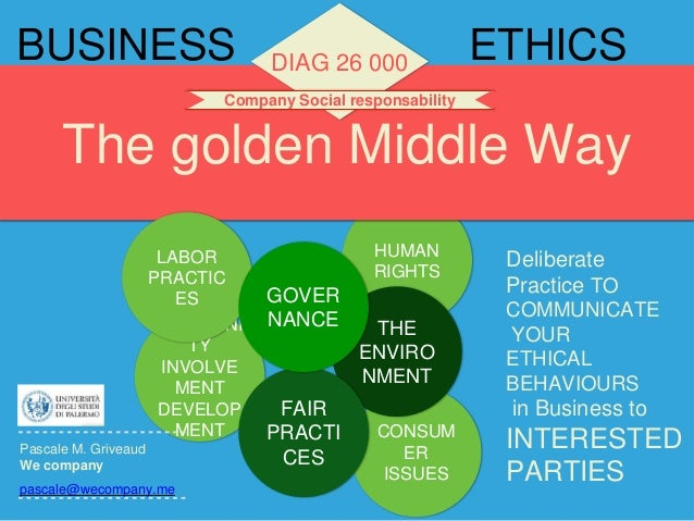 COMMUNI TY INVOLVE MENT DEVELOP MENT HUMAN RIGHTS CONSUM ER ISSUES The golden Middle Way LABOR PRACTIC ES THE ENVIRO NMENT...