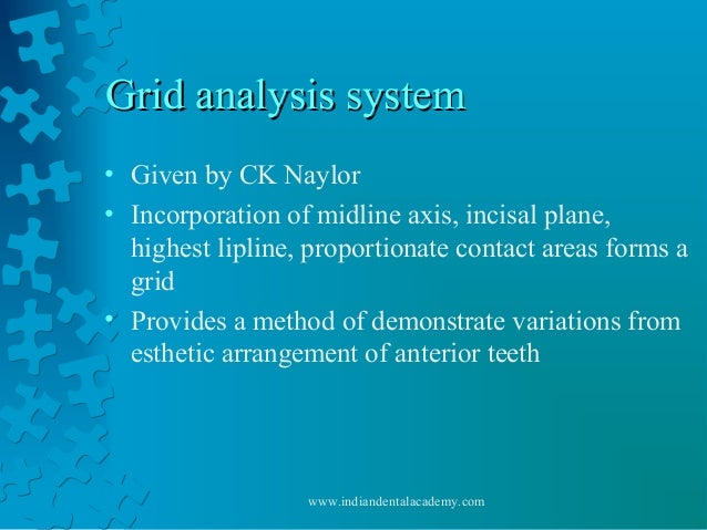 Grid analysis systemGrid analysis system • Given by CK Naylor • Incorporation of midline axis, incisal plane, highest lipl...