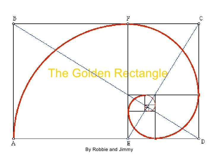 The Golden Rectangle           By Robbie and Jimmy