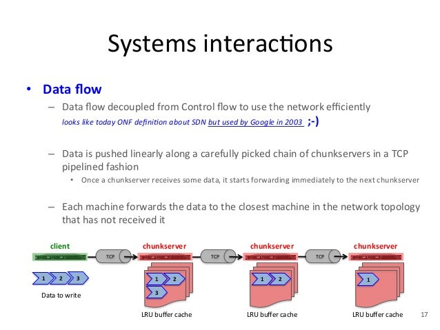 the google file system Google file system google's proprietary method of storing search indexes on disk it is a distributed file system used in google's own datacenters, and it is embedded in the google search appliance, which is as a self-contained search device.