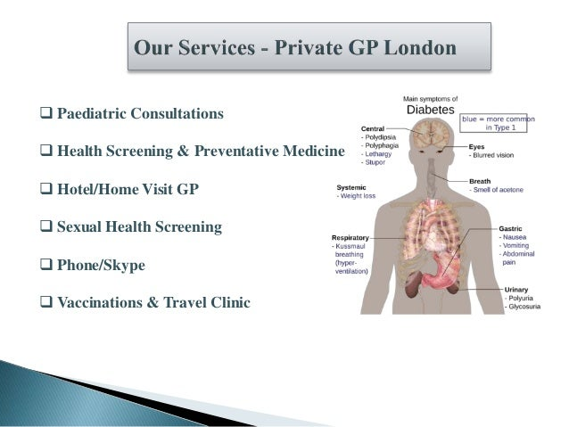 Private sexual health clinics london