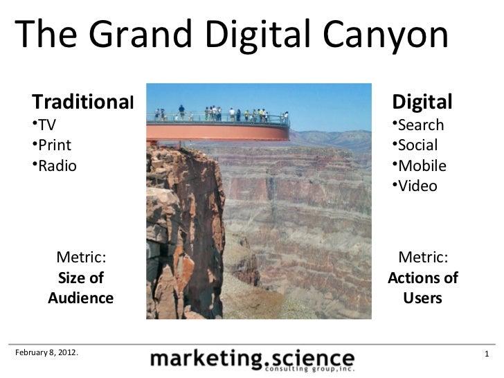 The Grand Digital Canyon    Traditional     Digital    •TV             •Search    •Print          •Social    •Radio       ...