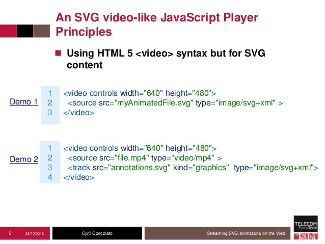 Streaming of SVG animations on the Web
