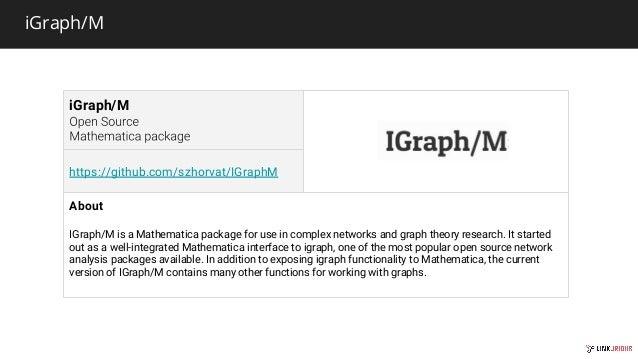 GraphTech Ecosystem - part 3: Graph Visualization