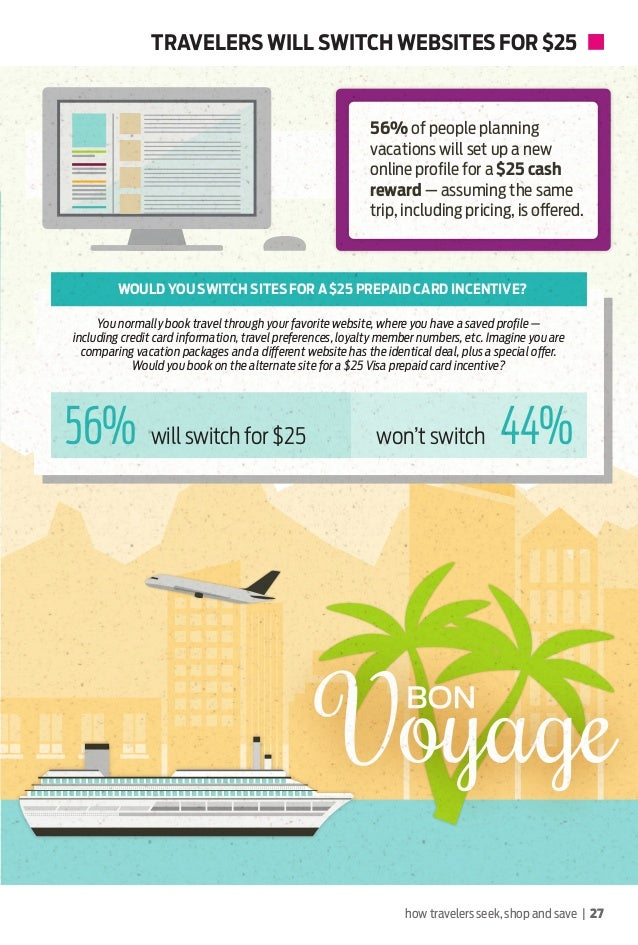 The great american vacation study how travelers seek shop and save – Vacation Planning Sites
