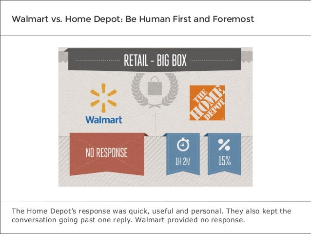 Walmart vs. Home Depot: Be Human First and Foremost  The Home Depot's response was quick, useful and personal. They also k...