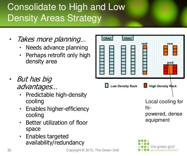 Virtualization For Efficiency By Kathrin Winkler The