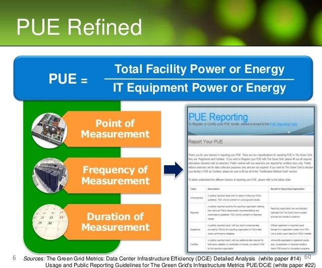POWER USAGE EFFECTIVENESS PDF DOWNLOAD