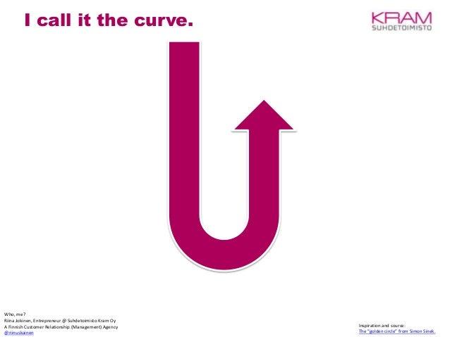 I call it the curve.  Who, me? Riina Jokinen, Entrepreneur @ Suhdetoimisto Kram Oy A Finnish Customer Relationship (Manage...