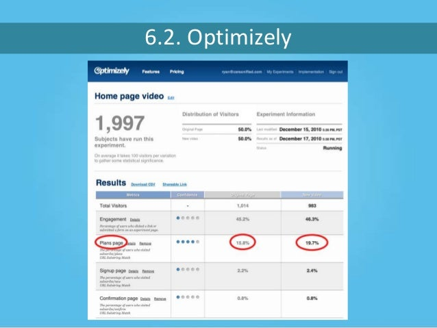 6.3. Visual Website Optimizer