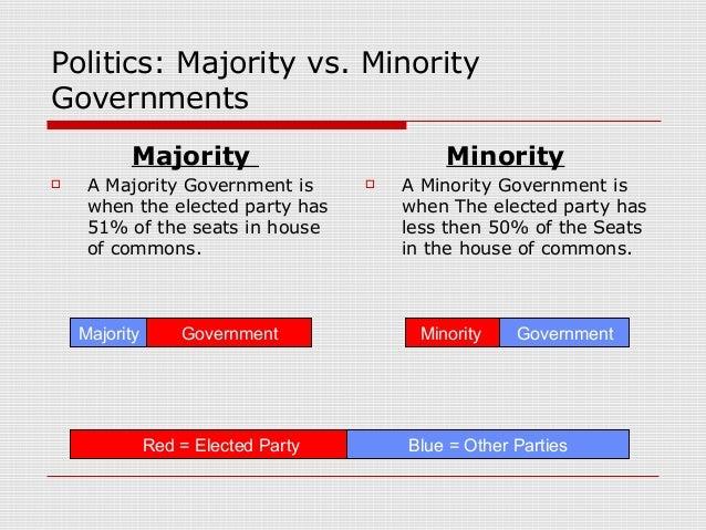 minority government australia meaning