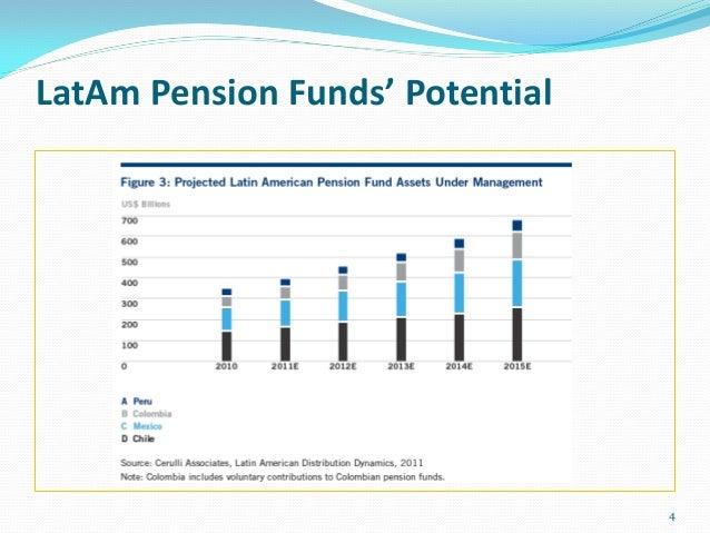 Consider, Latin america funds