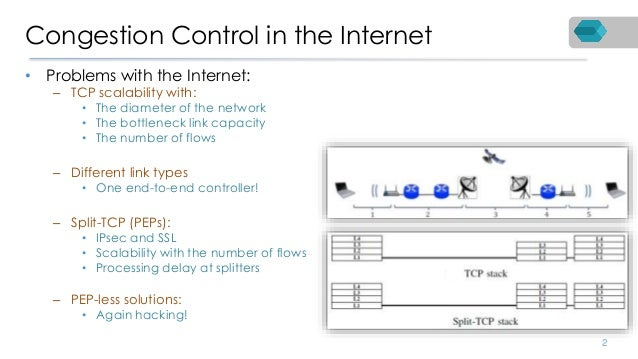 Congestion Control in the Internet • Problems with the Internet: – TCP scalability with: • The diameter of the network • T...
