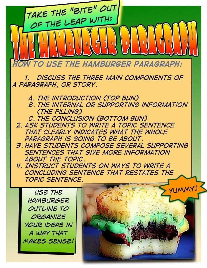 The hamburger paragraph