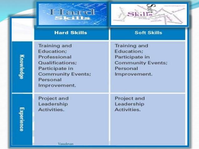 Hard Skills Vs Soft Skills Difference And Importance Mandegar Info