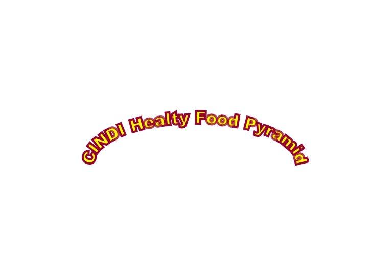 CINDI Healty Food Pyramid