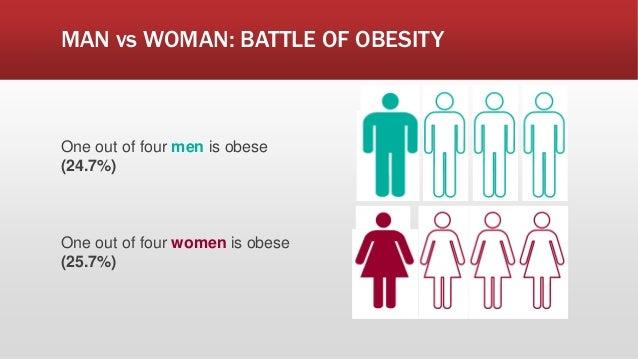 Heavy Statistics on Obesity - Obesity Facts Presentation