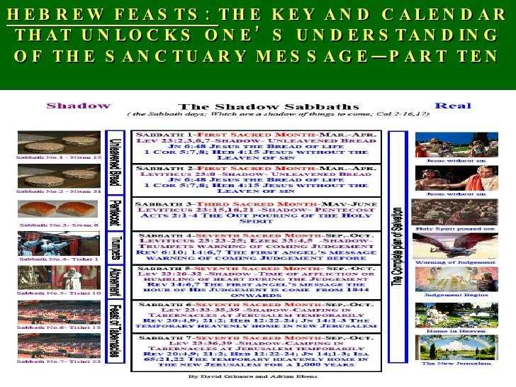 HEBREW FEASTS:  THE KEY AND CALENDAR THAT UNLOCKS ONE'S UNDERSTANDING OF THE SANCTUARY MESSAGE—PART TEN