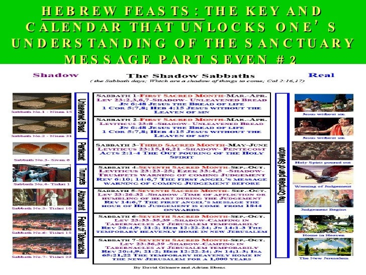 HEBREW FEASTS:  THE KEY AND CALENDAR THAT UNLOCKS ONE'S UNDERSTANDING OF THE SANCTUARY MESSAGE PART SEVEN # 2