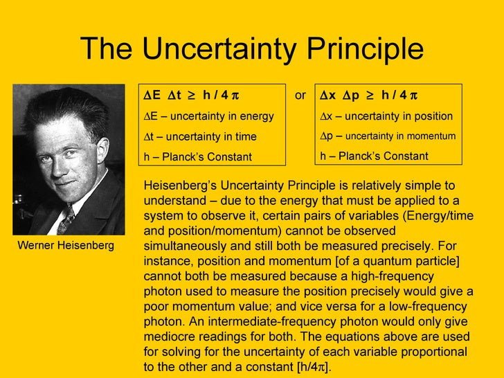 an analysis of heisenbergs uncertainty principle 2 it is the theory which decides what can be observed (albert einstein according to werner heisenberg (1977)) i introduction it seems to be no exaggeration to say that heisenberg's uncertainty principle, symbolized by the famous inequality.