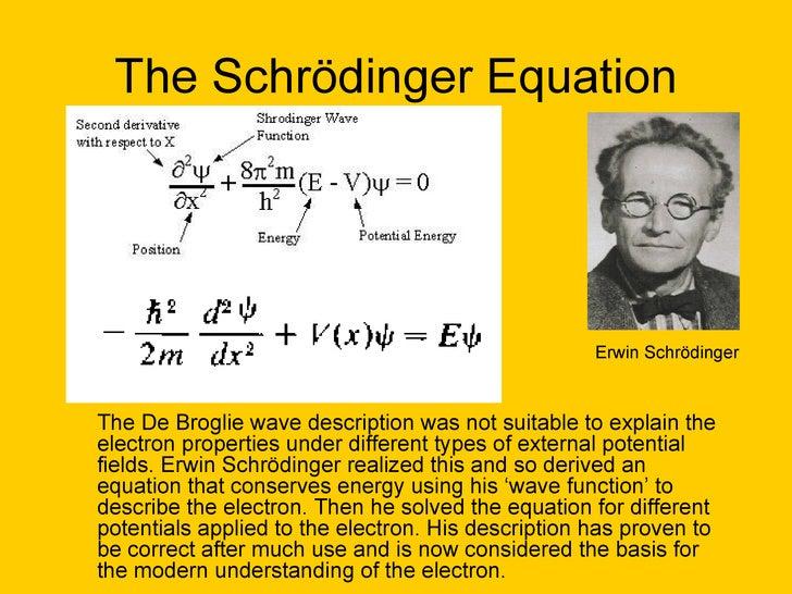 heisenberg uncertainty principle explained pdf