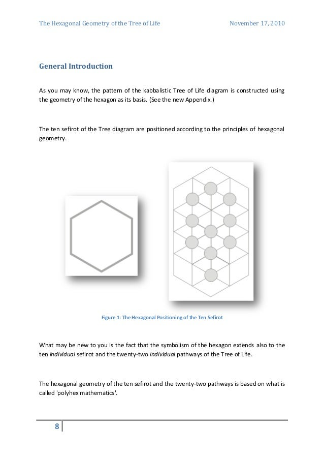 The hexagonal tree of life 8 8 the hexagonal geometry of the tree ccuart Images