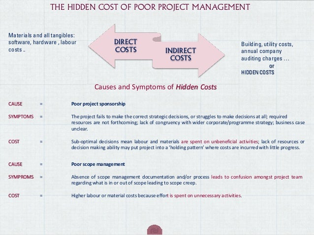 The hidden cost of project management  2014 Slide 2