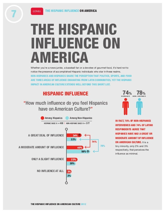 the influence of hispanics in the