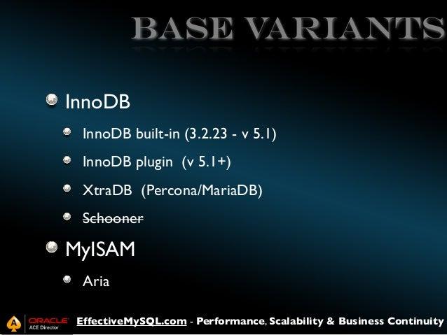 Base variants InnoDB InnoDB built-in (3.2.23 - v 5.1) InnoDB plugin (v 5.1+) XtraDB (Percona/MariaDB) Schooner  MyISAM Ari...