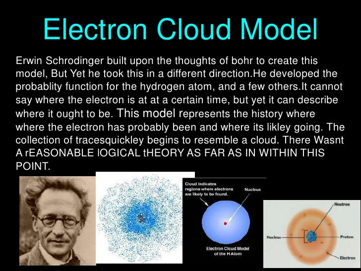 The history of atomic theory (1)