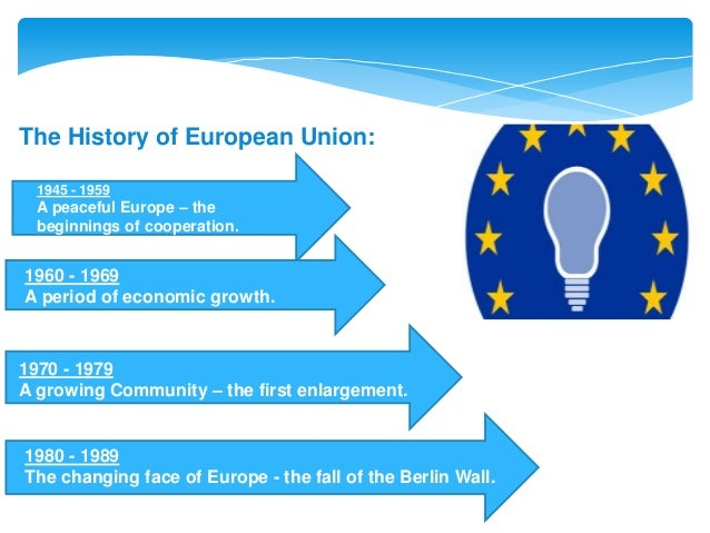 The History of European Union: 1945 - 1959 A peaceful Europe – the beginnings of cooperation. 1960 - 1969 A period of econ...