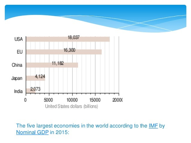 The five largest economies in the world according to the IMF by Nominal GDP in 2015: