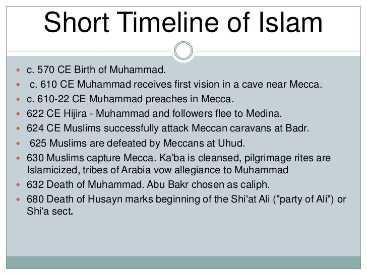 Change & Continuity Over Time: Islam