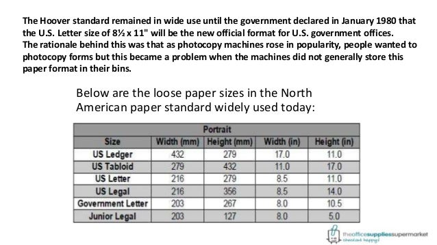 The history of North American paper sizes
