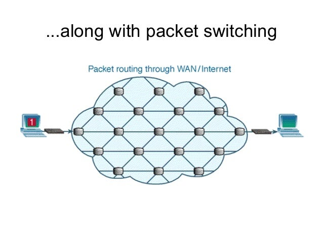 the history of the internet packet switching and the evolution of the internet In the mid-late 1960s, a team at the national physical laboratory invented the means by which all data is transferred across networks this is the story of packet.