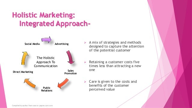 holistic marketing approach Holistic design is an approach to design that considers the thing being designed as an interconnected whole that is also part of.