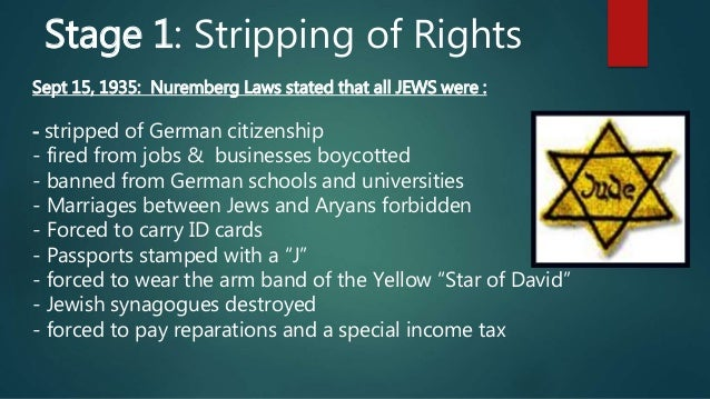 the systematic oppression of the jews The holocaust will forever be remembered as the systematic genocide of the jewish people, when approximately six million jews in europe were murdered under the nazi regime - the systematic oppression of the jews introduction.