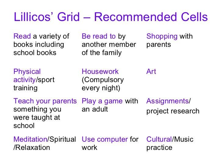 homework grid ian lillico