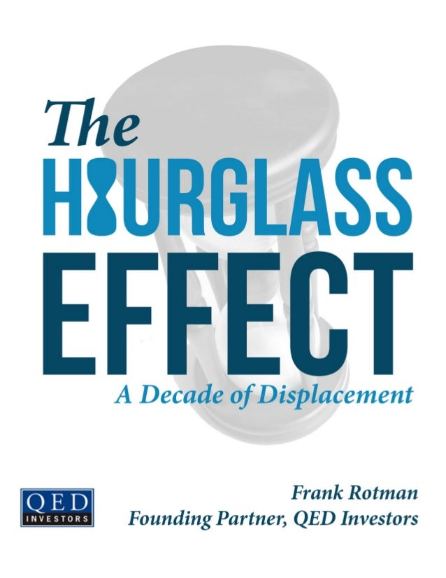 The Hourglass Effect - A Decade of Displacement Slide 1