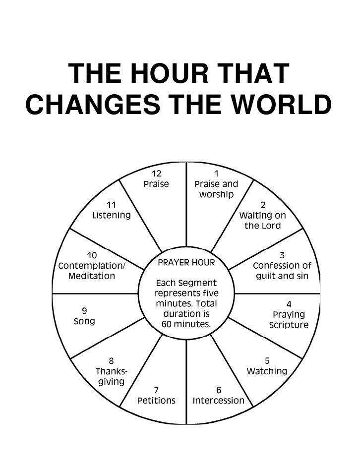 THE HOUR THAT CHANGES THE WORLD