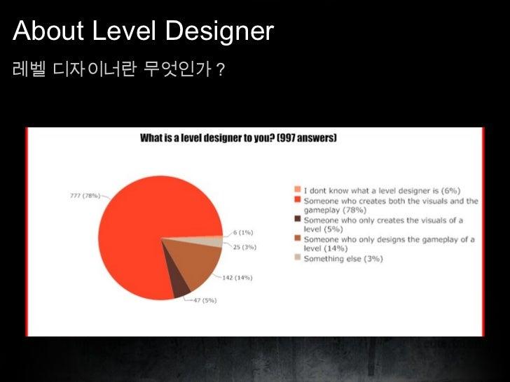 About Level Designer <ul><li>레벨 디자이너란 무엇인가 ? </li></ul>