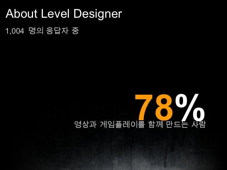 About Level Designer <ul><li>1,004  명의 응답자 중 </li></ul>78 % 영상과 게임플레이를 함께 만드는 사람