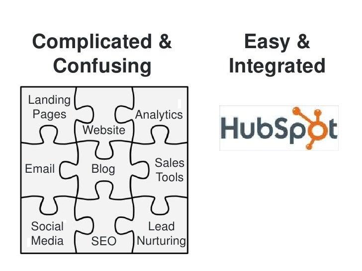 The HubSpot Story Slide 3