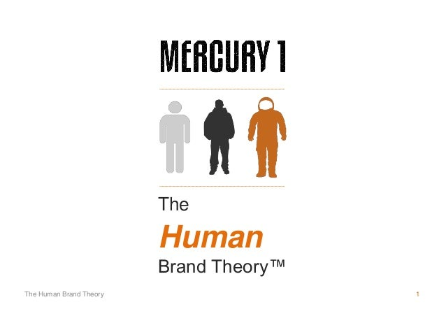 The Human Brand Theory™ The Human Brand Theory 1