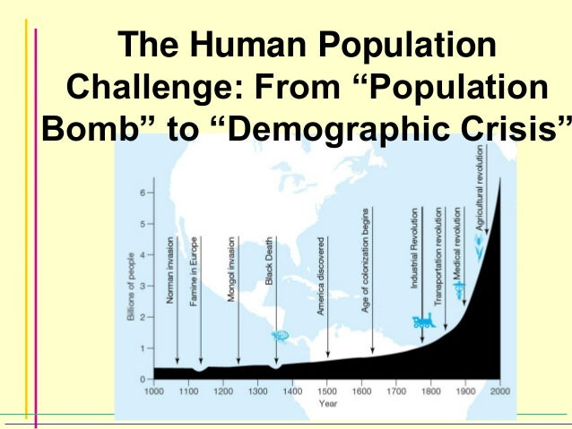 """The Human Population Challenge: From """"Population Bomb"""" to """"Demographic Crisis"""""""