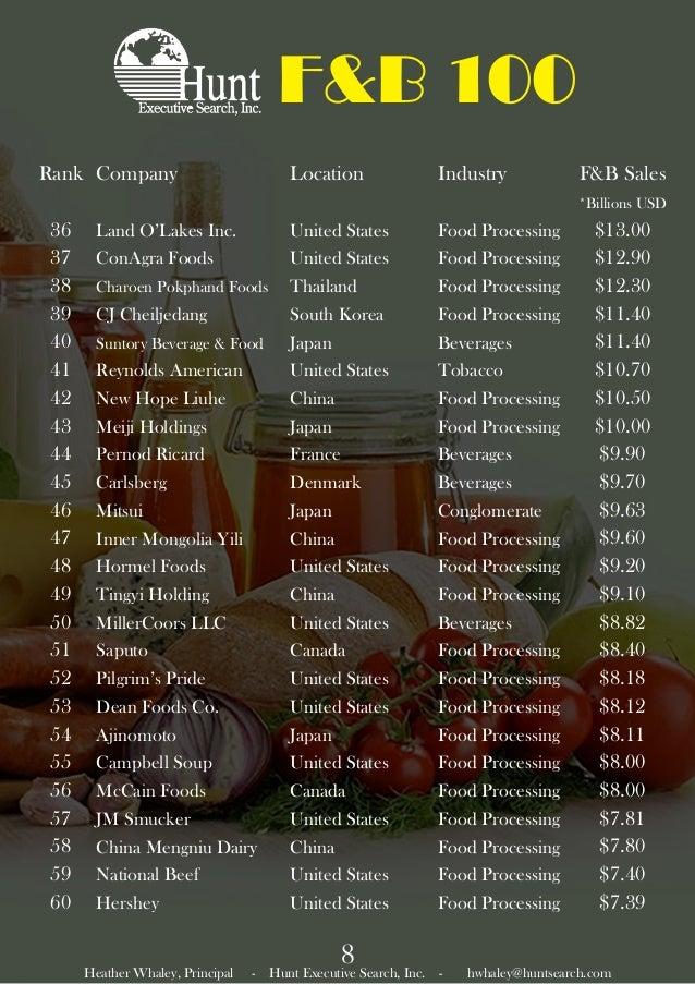 The hunt 100 the top food beverage companies 2017 published li - List of international cuisines ...