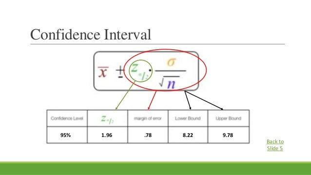 logic of confidence intervals and hypothesis testing psychology essay Confidence intervals as an alternative to significance testing eduard brandstätter1 johannes kepler universität linz abstract the article argues to replace null hypothesis significance testing by confidence claim that confidence intervals are subject to the same logical misinterpretation.